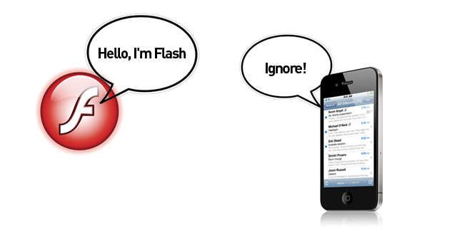 Flash, Apple, Ignore