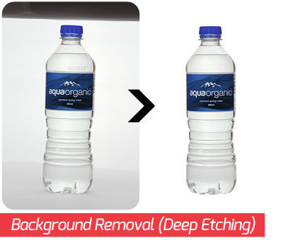 Background Removal (Deep Etching)